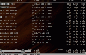 iftop output